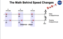 7. Math of Speed Change